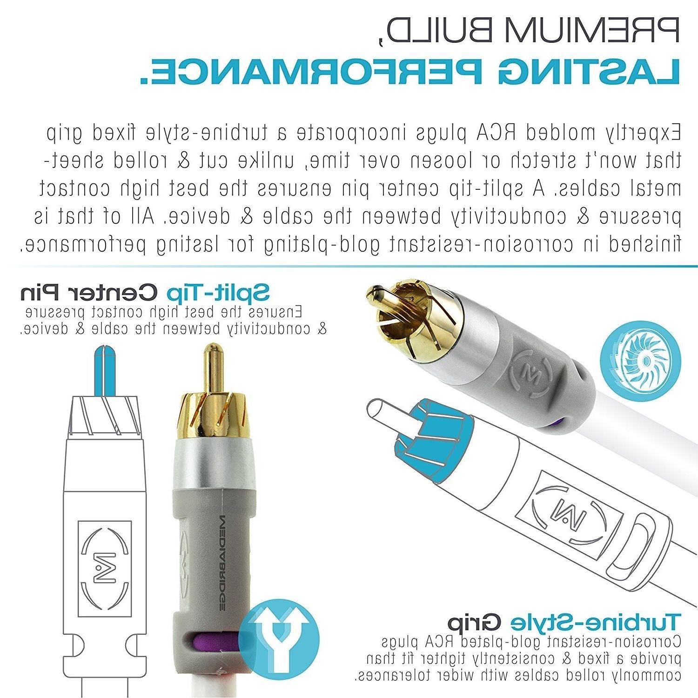Mediabridge ULTRA Series Subwoofer Cable  - Dual Shield - Go