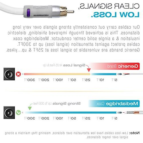 Mediabridge Cable - - Gold Plated White