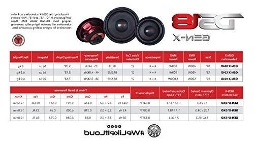DS18 GEN-X154D Audio Speaker - in. Glass Fiber Cone, Steel Basket, Dual 4+4 Ohm Impedance, for System